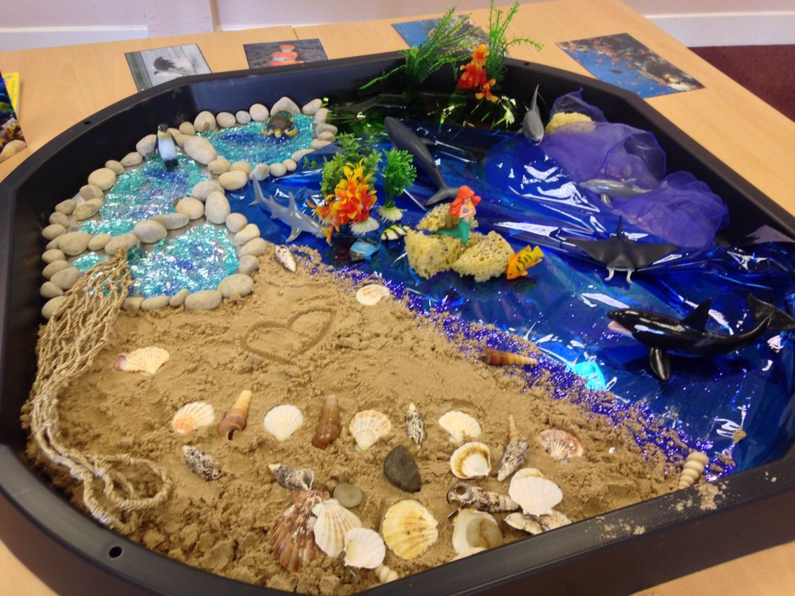 Small World Under The Sea Set Up In Tuff Tray Smallworld Eyfs Sealife