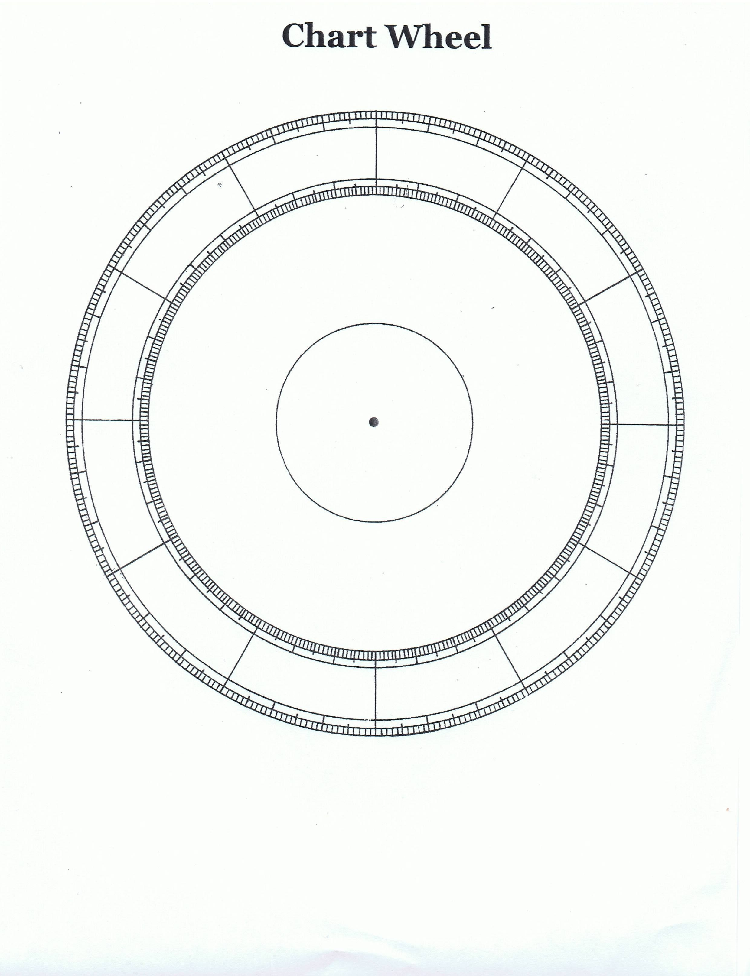Blank Chart Wheel