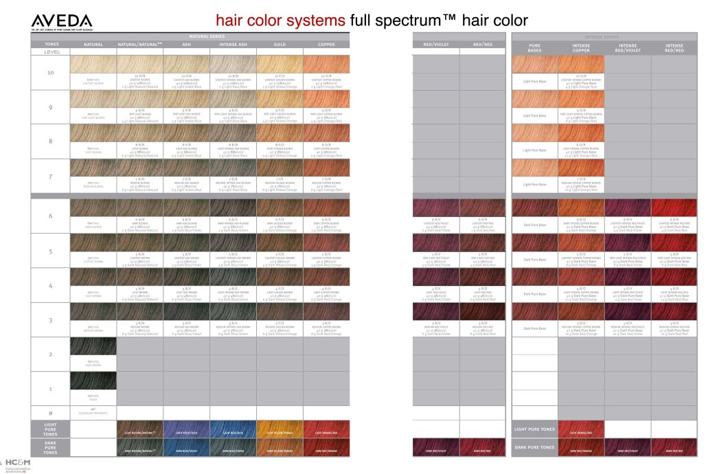 Aveda Hair Color Chart Full Spectrum Hairstly