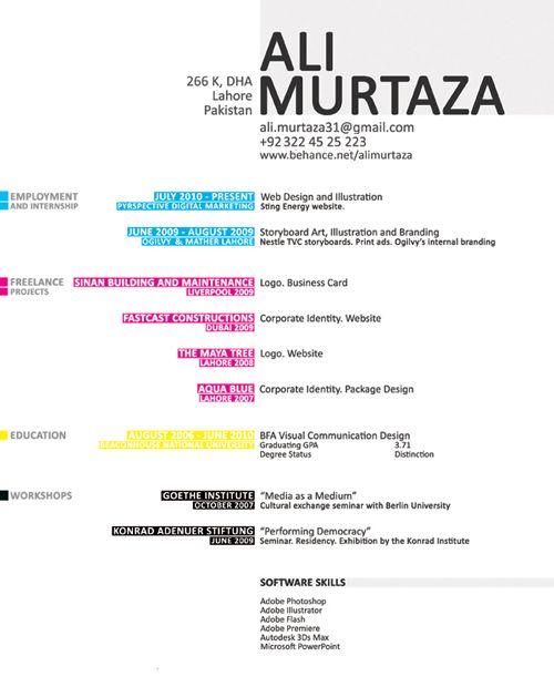 Ali Murtaza Design Resume Be At Your Professional Best