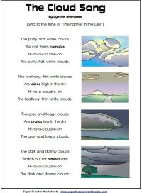 Types Of Clouds Worksheet Free Worksheets Library