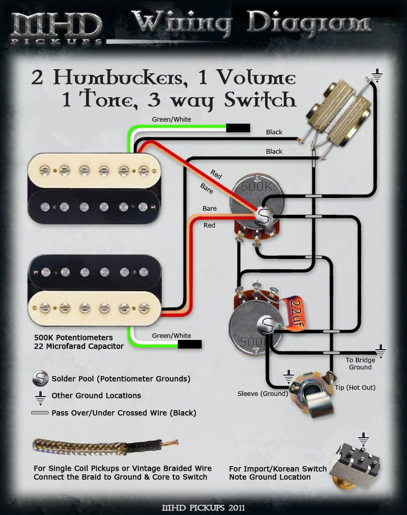 medium resolution of guitar wiring diagrams 2 pickups 2 volume 1 tone 2 two pickup guitar wiring diagram two