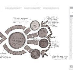 Master Plan Architecture Bubble Diagram Toyota Tundra Trailer Wiring Ecuador Design Process