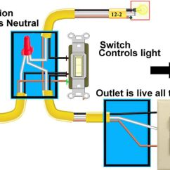 Wall Outlet Wiring Diagram Haldex Hydraulic Pump How To Wire A Light Switch And Receptacle Together