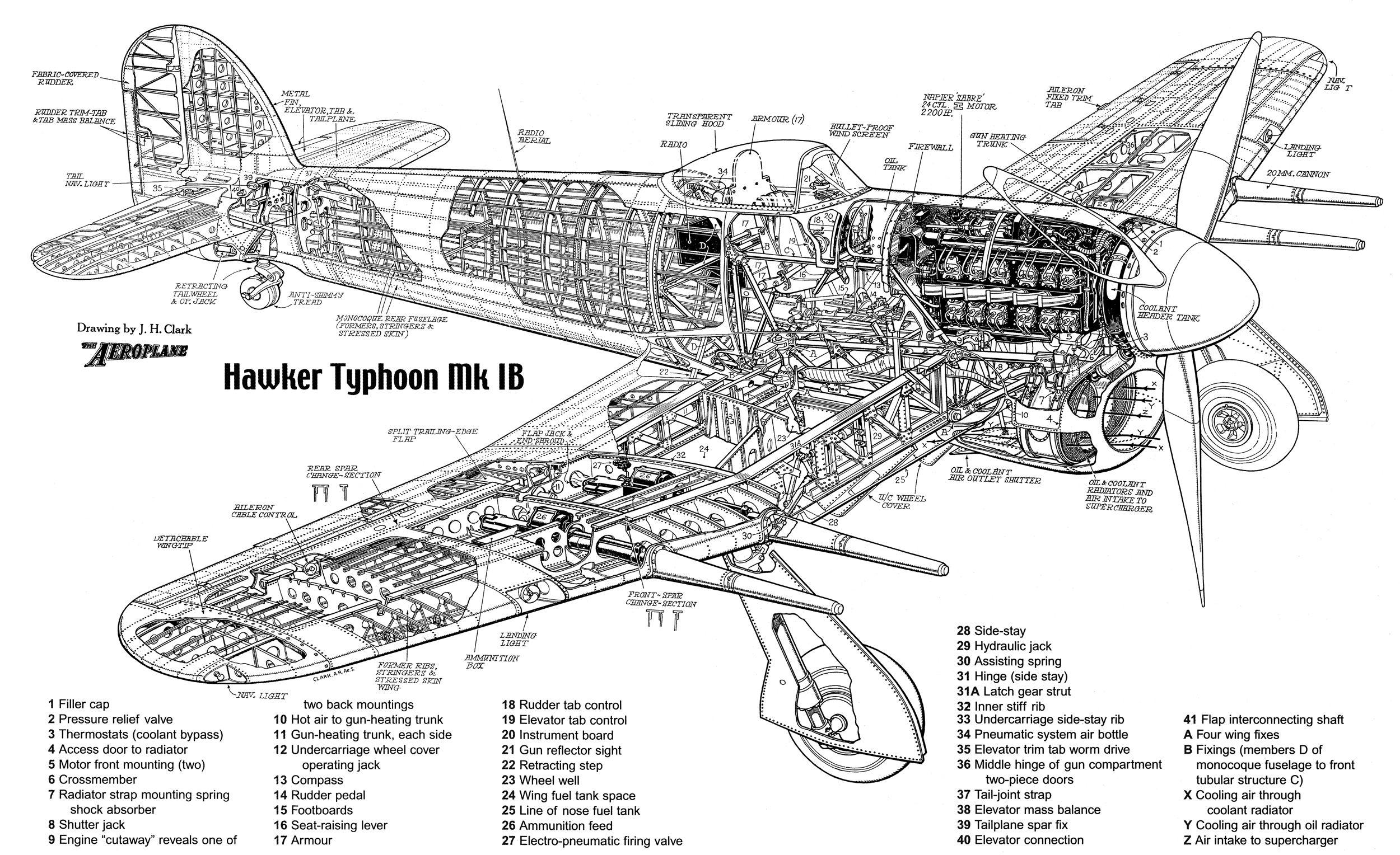 Hawker Typhoon Mkib Cutaway