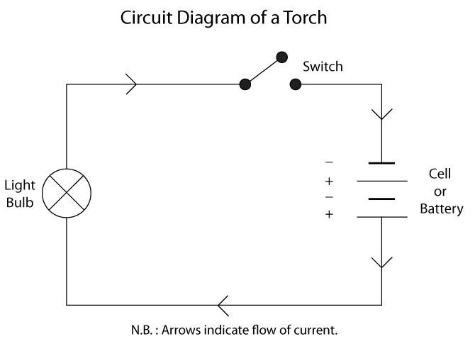 Circuit Diagram Of A Torch Electrical & Electronics Concepts