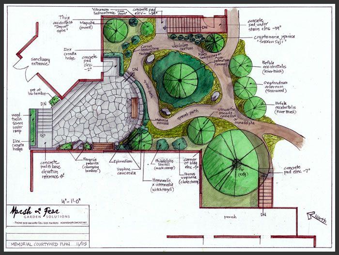 Marvelous Japanese Garden Design Plans Part 1 Japanese Garden