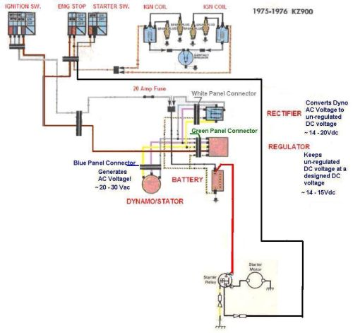 small resolution of 82 kz1000 wiring diagram wiring diagram schematic 1982 kz650 wiring diagram