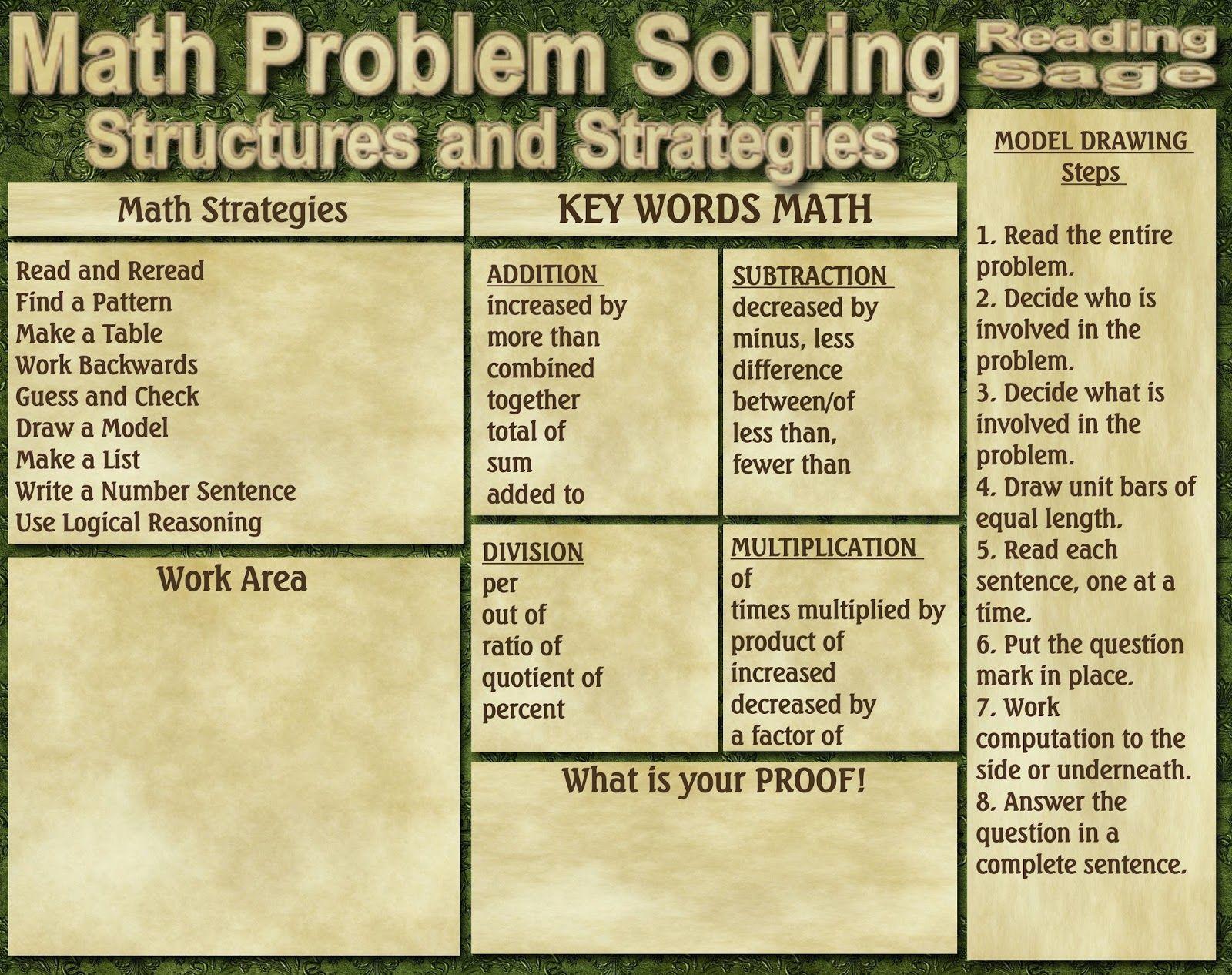 Reading Sage Math Practice Test Prep K 12 Sat Ged