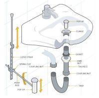 Bathroom Sink Plumbing Diagram | DIY | Pinterest | Diagram ...