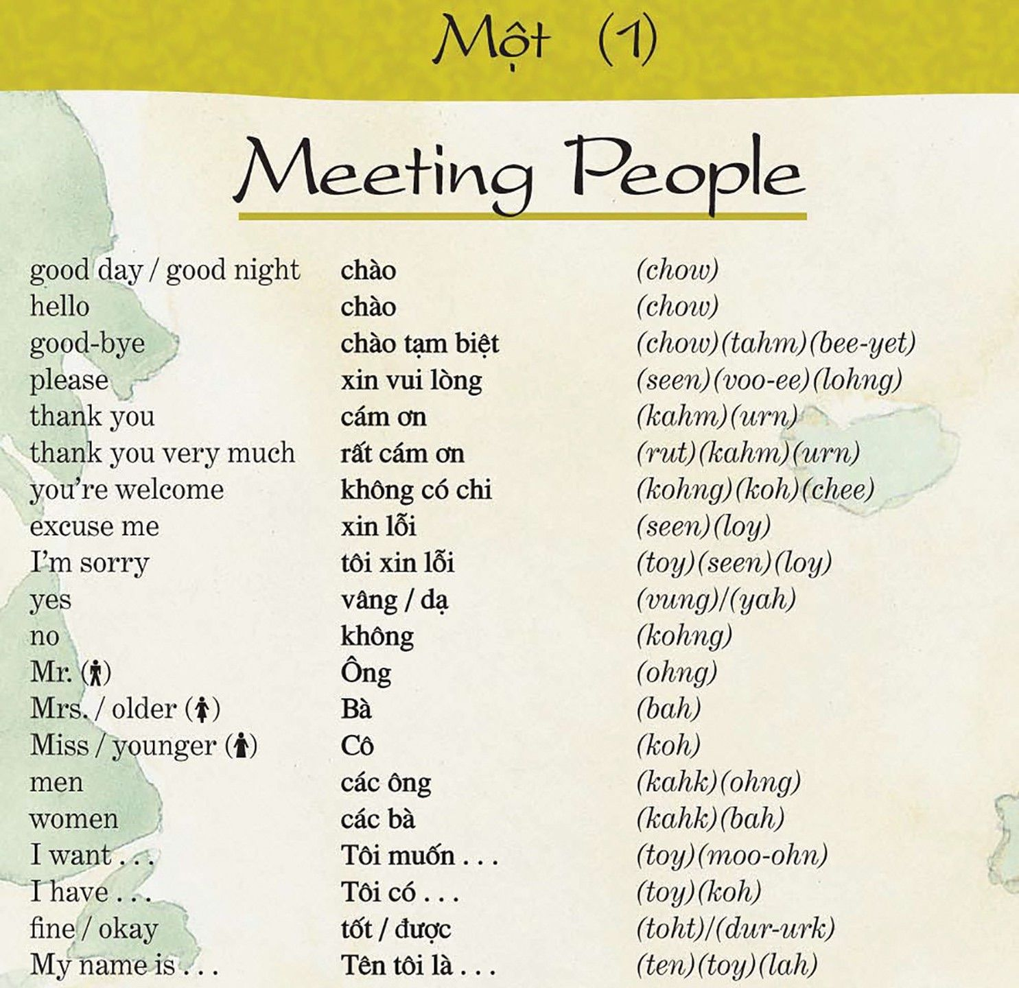 Learn A Few Essential Vietnamese Phrases