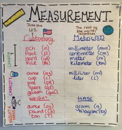 Metric Conversion Worksheets 4th Grade   Printable Worksheets and  Activities for Teachers [ 3264 x 2448 Pixel ]