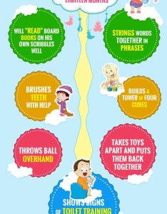Milestones of months old baby also parenting pinterest babies rh tr