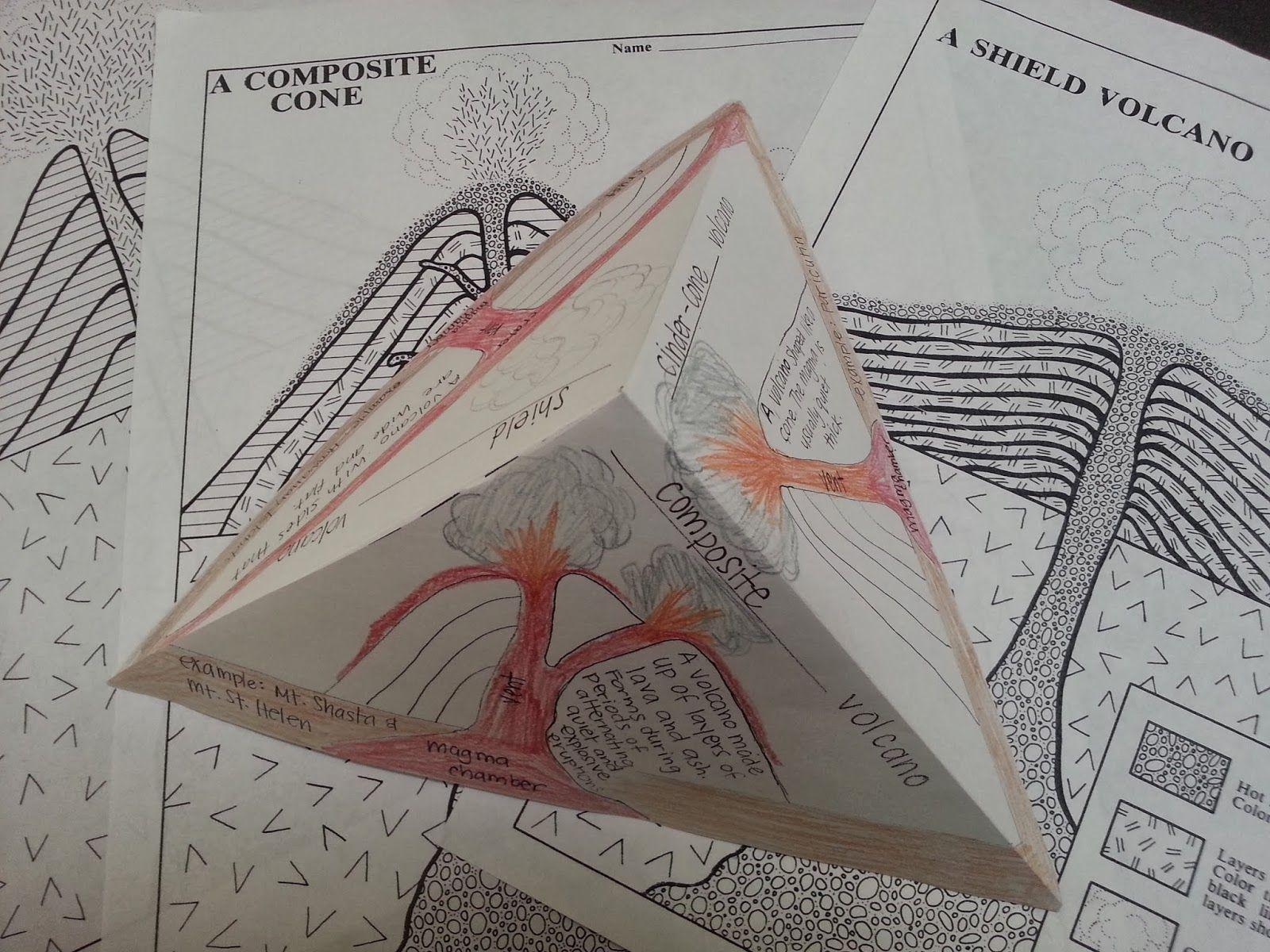 Volcanoes Foldable Pop Fizz Elementary