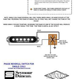 5ccdf4f7d219d0343bfdcd826026ab6c fender ritchie kotzen buscar con google guitarras mics y richie kotzen telecaster wiring diagram [ 831 x 1019 Pixel ]