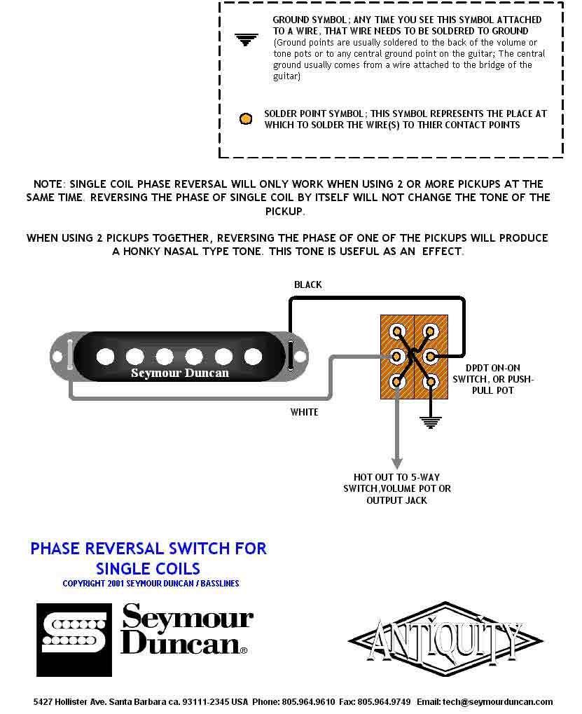 medium resolution of 5ccdf4f7d219d0343bfdcd826026ab6c fender ritchie kotzen buscar con google guitarras mics y richie kotzen telecaster wiring diagram