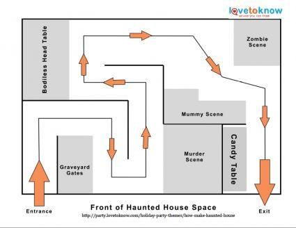 Printable Sample Floor Plan Garage Haunt Ideas Pinterest