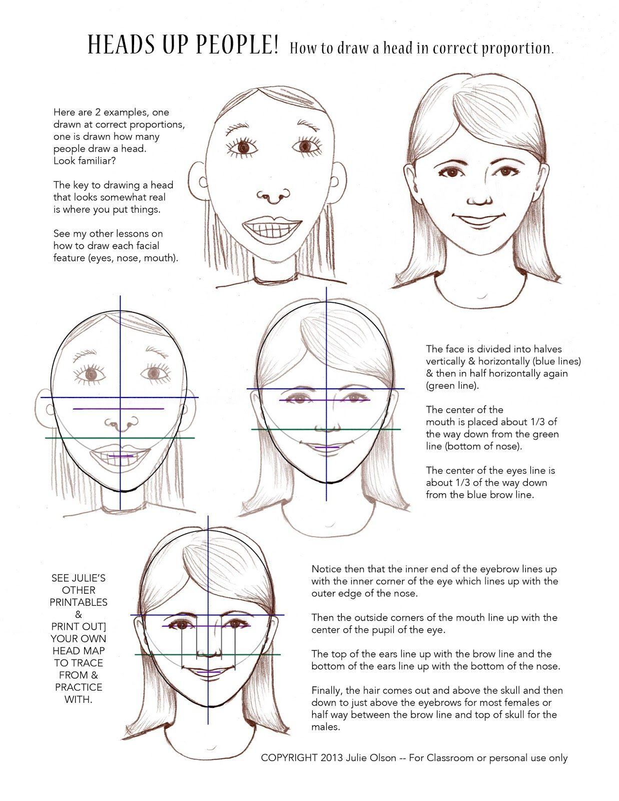 What The Heck Does An Illustrator Do How To Draw A Face