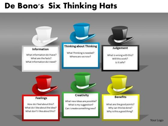 Six Thinking Hats supporting critical and creative