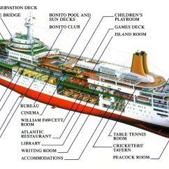 The Titanic Parts Diagram 7 Wire Blower Motor Resistor Harness Canberra Cutaways Pinterest Cutaway