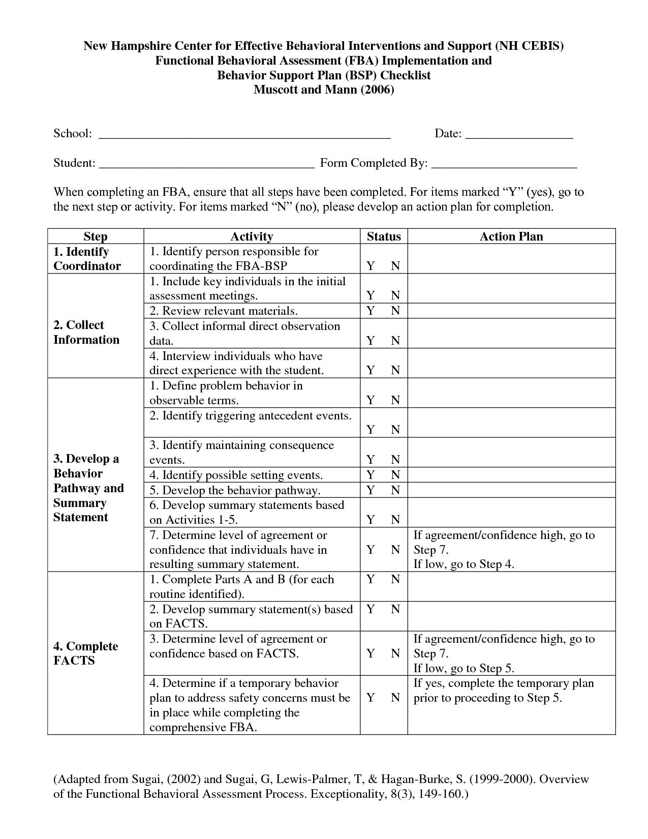 Functional Behavior Plan Template