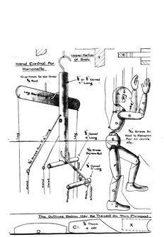 Výsledok vyhľadávania obrázkov pre dopyt salzburg puppet