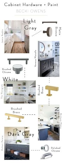 Perfect Pairs: Cabinet Hardware and Paint - Becki Owens ...