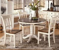 Varied Round Dining Table Sets and Their Kinds: Simple ...