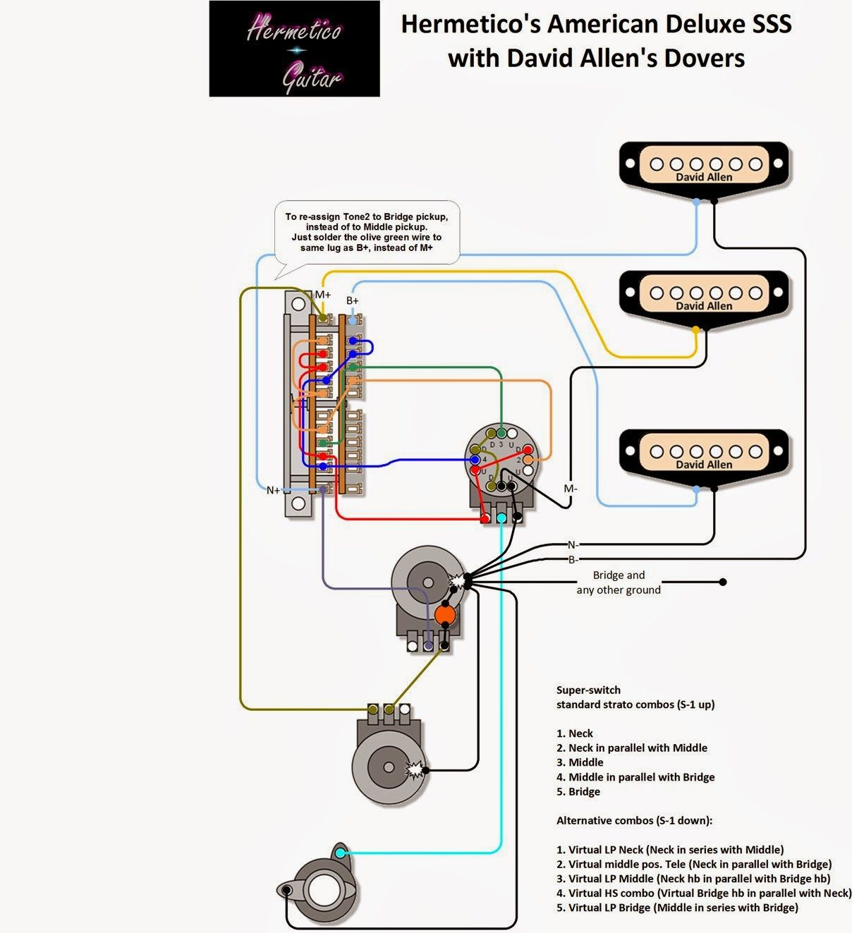 fender stratocaster 5 way switch wiring diagram 2002 pontiac grand prix jeff baxter strat google search guitar
