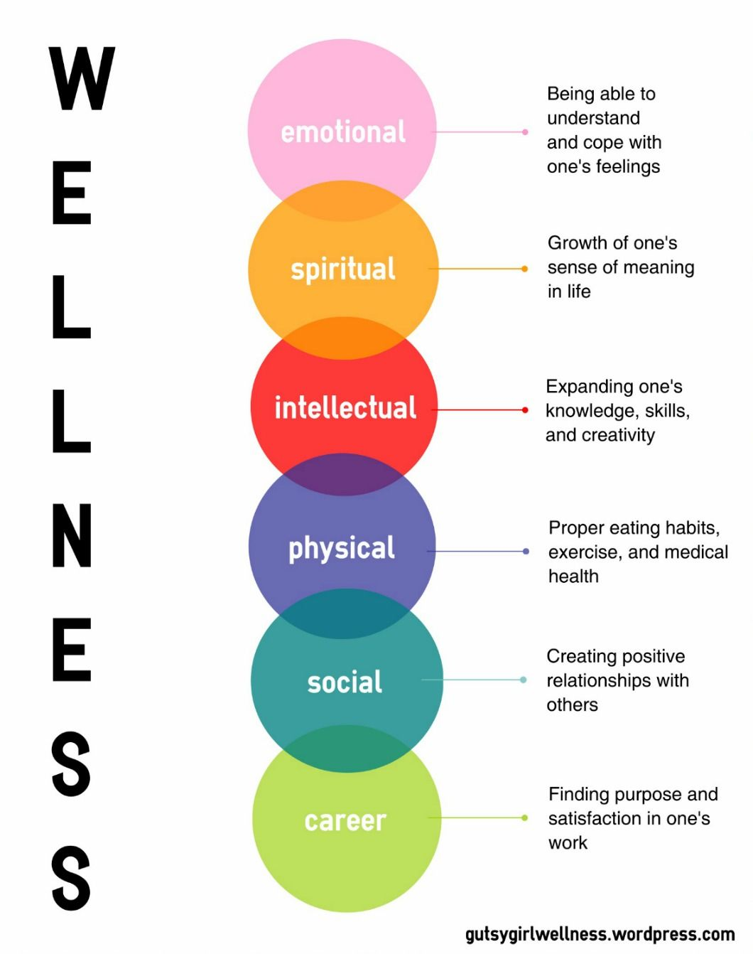 Balance In Life Includes Wellness It S Part Of That