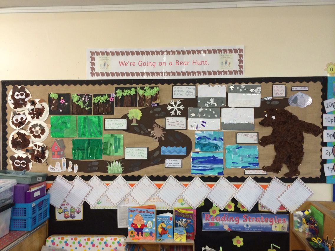 We Re Going On A Bear Hunt Display