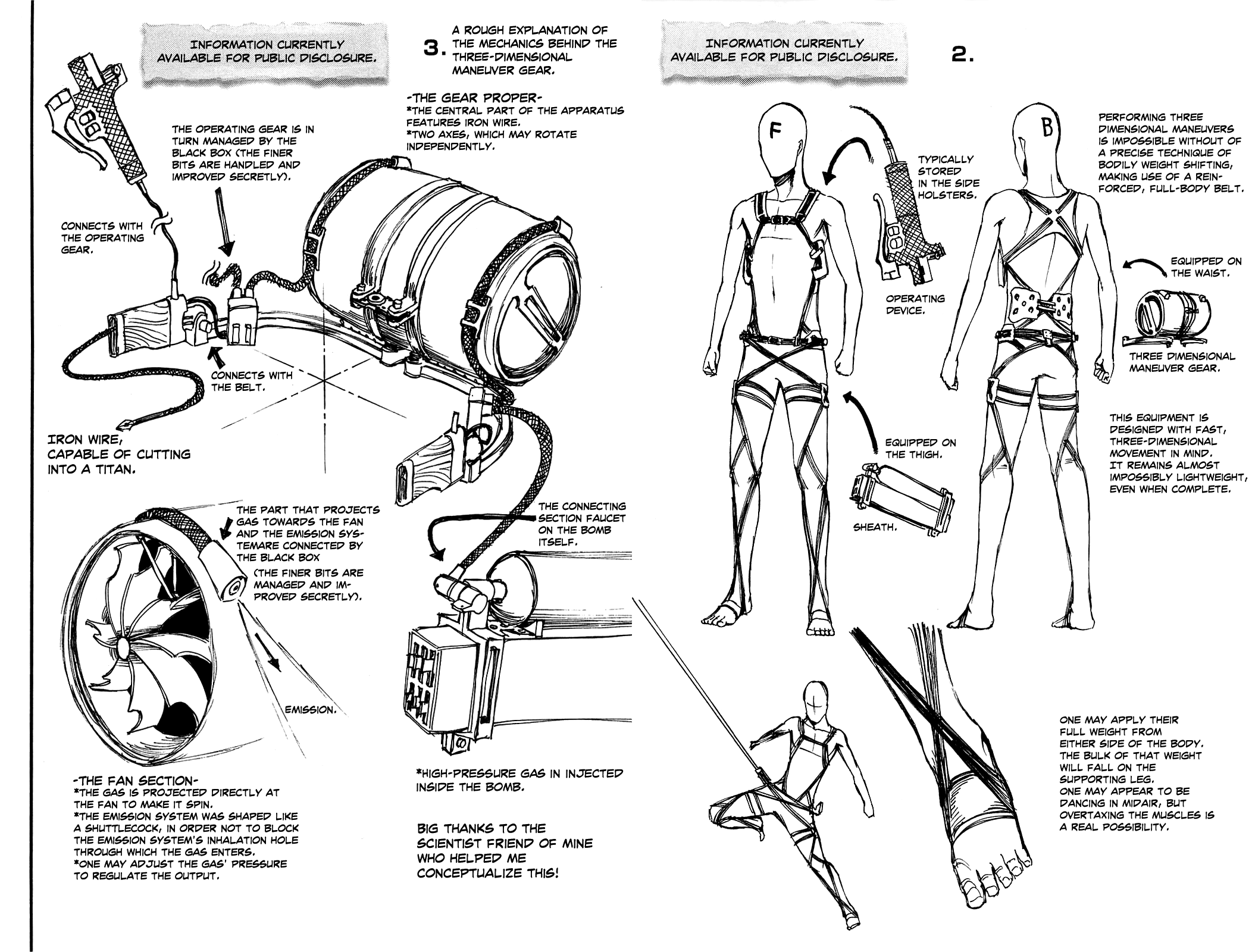 On Titan Harness And 3d Maneuver Gear