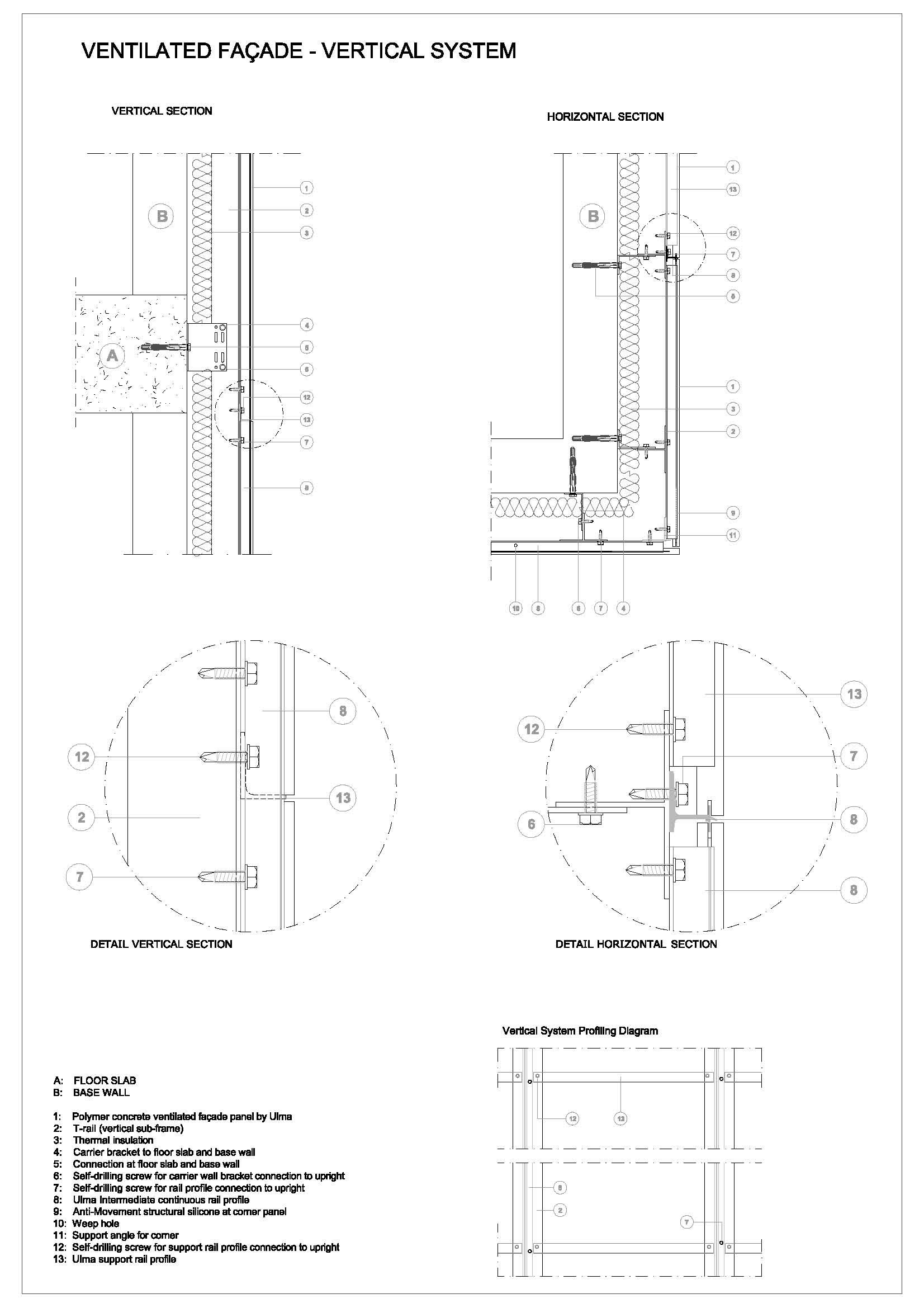 Vertical System Of Ventilated Facades By Ulma