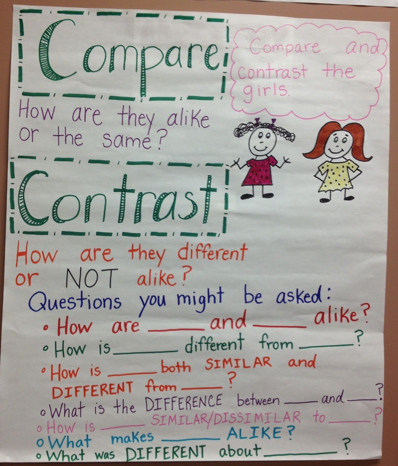 Thehappyteacher Anchor Charts Galore