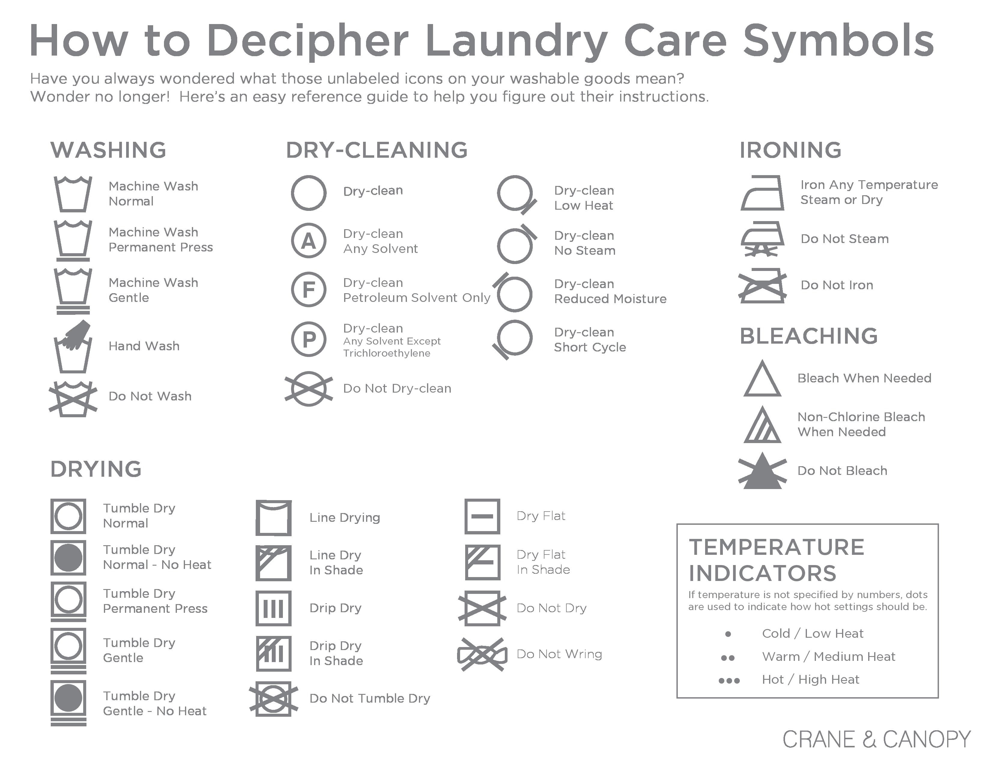 An Easy To Read Image That Explains All Of The Fabric Care