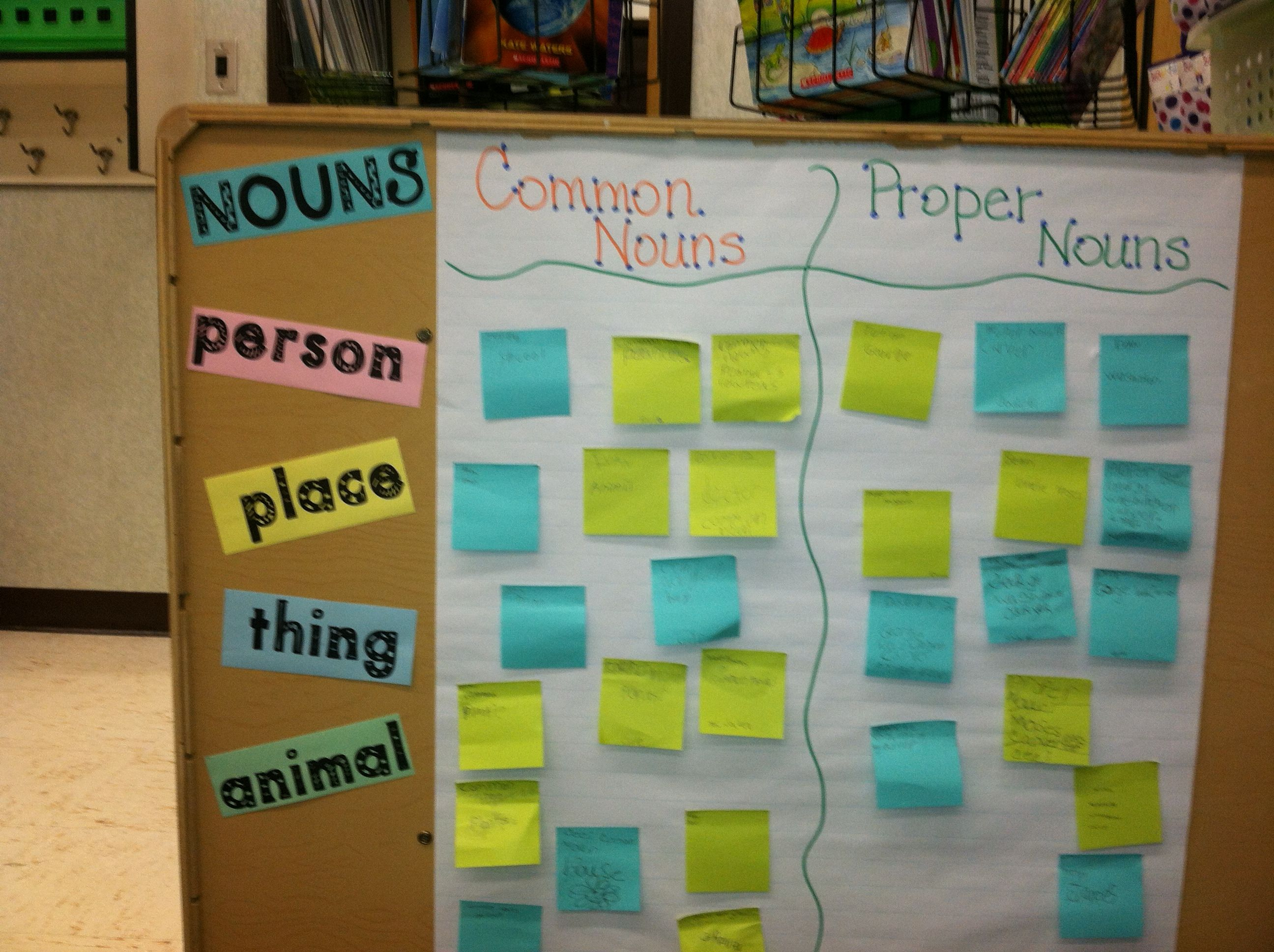 My Nouns Anchor Chart To Review Both Person Place Thing
