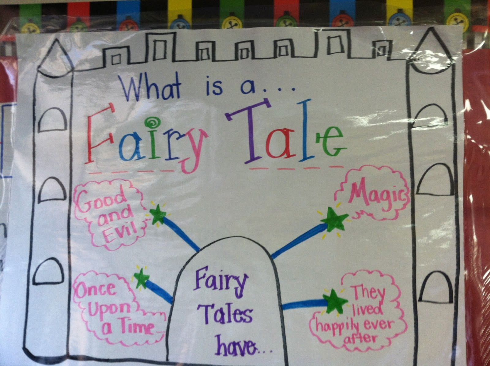 Fairy Tale Anchor Chart Add Things Come In Threes