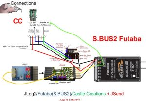 Cc3d Mini Wiring Diagram | CC3D Libre Pilot CGS | Pinterest