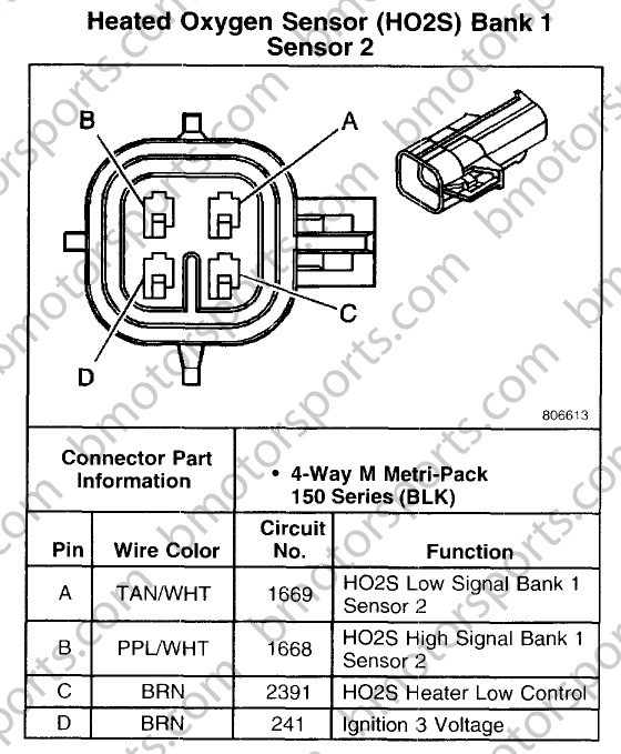 4 wire o2 sensor wiring diagram 4 wire o2 sensor test at 4 Wire Oxygen Sensor Wiring Diagram