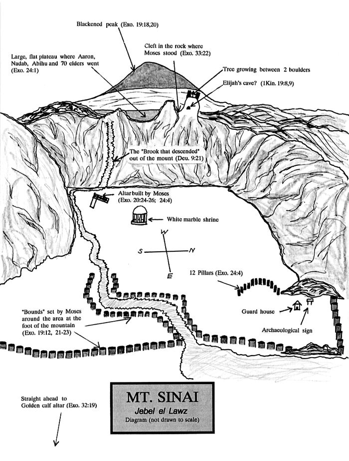 Mt. Sinai map: http://ronwyattcom.webstarts.com/uploads/ms