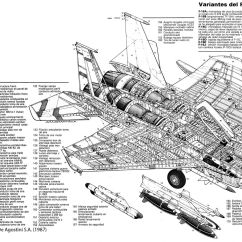 Eagle Wing Diagram Ferguson To20 12 Volt Conversion Wiring Cutaways Ed Forums Samoloty Kokpity I Pokrewne
