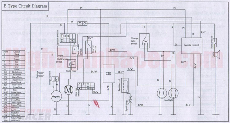 110cc chinese quad bike wiring diagram john deere 317 ignition switch pocket | need - forum mini bikes for ...