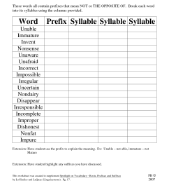Greek Word Roots Worksheet   Printable Worksheets and Activities for  Teachers [ 1650 x 1275 Pixel ]