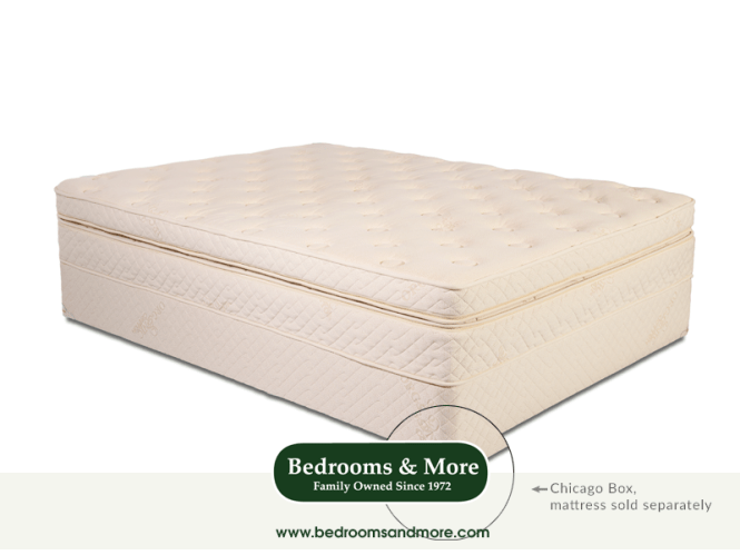 Give Your Mattress The Right Foundation To Ensure A Sound Sleep Chicago Box By