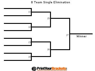 Team Sports Brackets Put in # of teams and print out