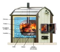 build a clean burning outdoor furnace cutaway picture ...