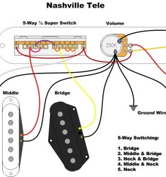 explore other wiring possibilities to create different fender stratocaster wiring harness diagram strat guitar wiring diagram [ 1187 x 754 Pixel ]