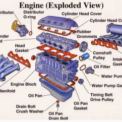 Simple Exploded View Diagram Lpg Wiring Engine Parts Electrical Engineering