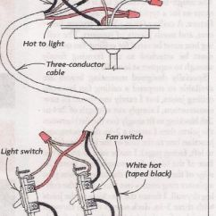 Ceiling Fan Circuit Diagram Capacitor Hertzsprung Russell Activity Switch Wiring | Useful Info & How To's Pinterest ...
