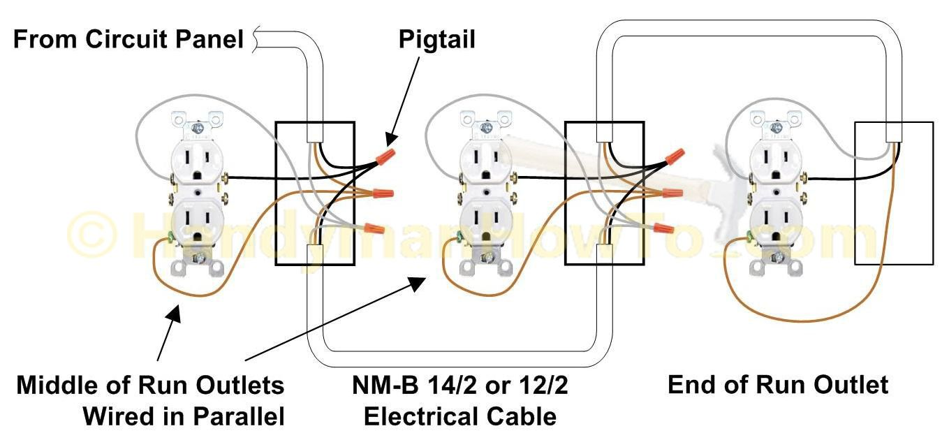 How To Replace A Worn Out Electrical Outlet Pigtail Wiring